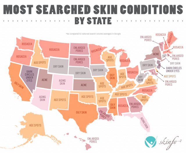 Most Searched Skin Condition By State